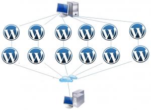 WordpressDDos